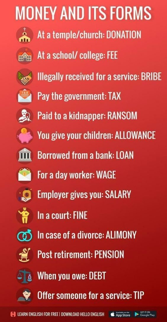 Do you know where your money is?